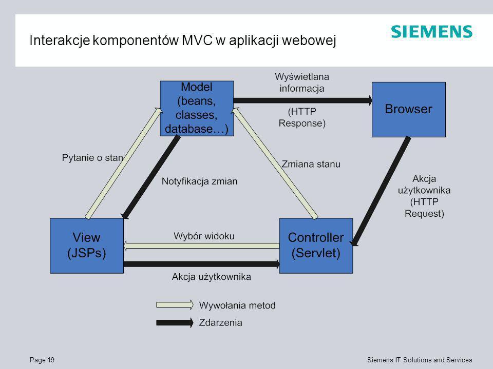 Interakcje komponentów MVC w aplikacji webowej