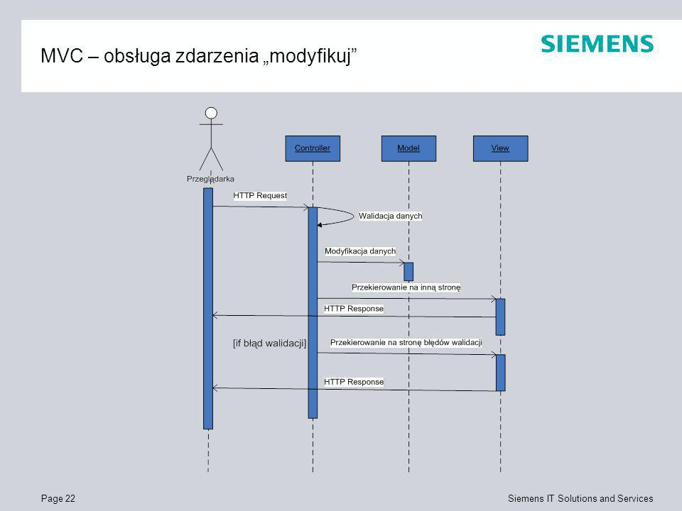 """MVC – obsługa zdarzenia """"modyfikuj"""