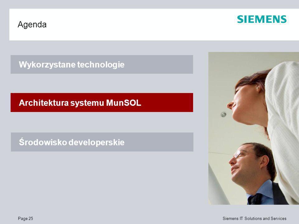 Agenda Wykorzystane technologie Architektura systemu MunSOL Środowisko developerskie