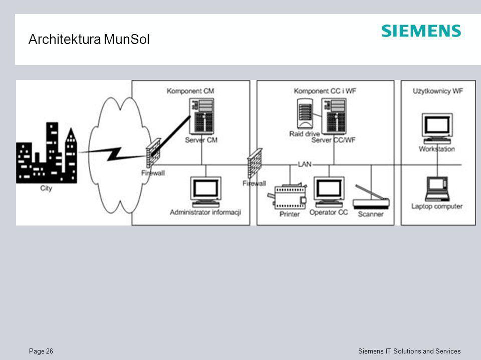Architektura MunSol