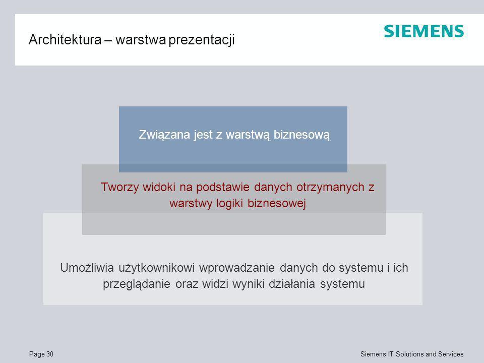 Architektura – warstwa prezentacji