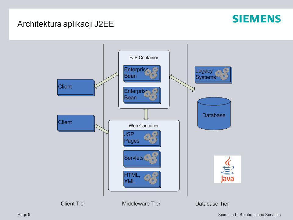 Architektura aplikacji J2EE