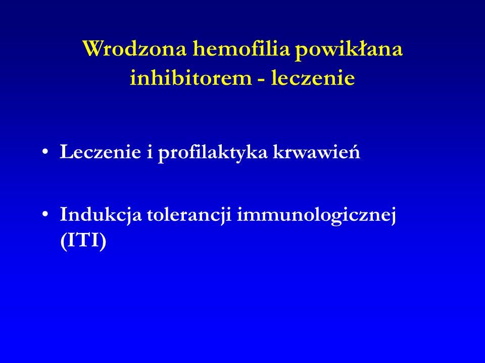 Wrodzona hemofilia powikłana inhibitorem - leczenie