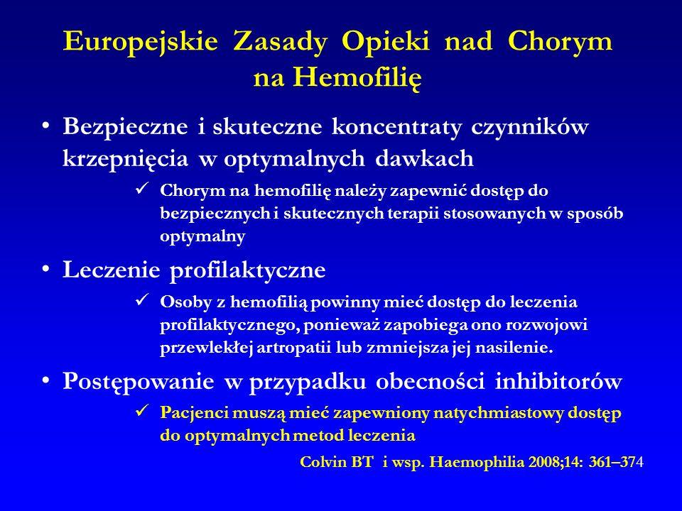Europejskie Zasady Opieki nad Chorym na Hemofilię