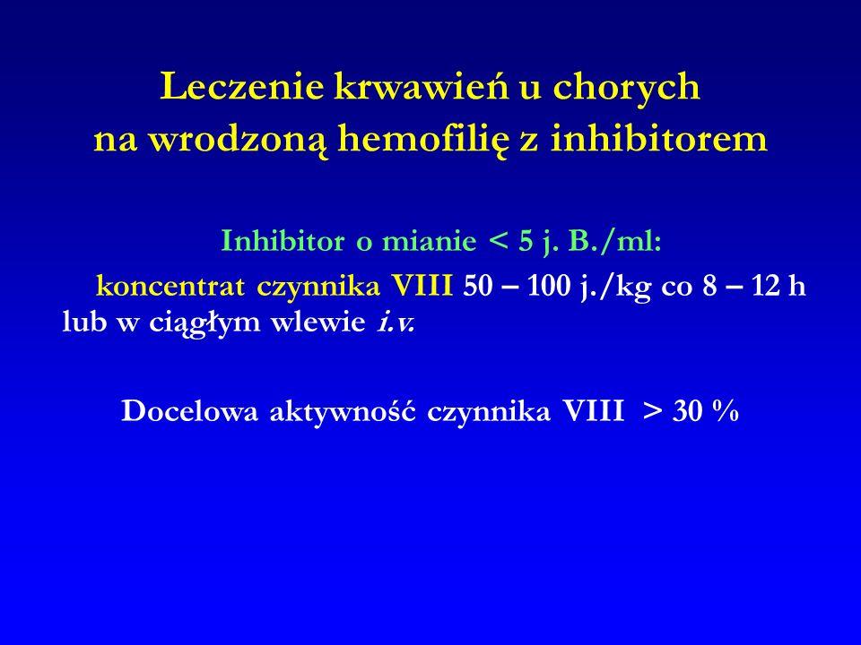 Leczenie krwawień u chorych na wrodzoną hemofilię z inhibitorem