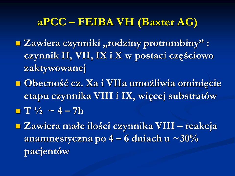 aPCC – FEIBA VH (Baxter AG)