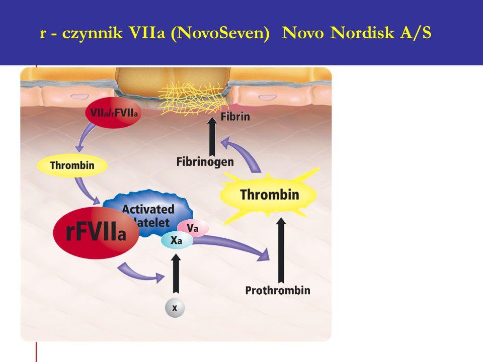 r - czynnik VIIa (NovoSeven) Novo Nordisk A/S