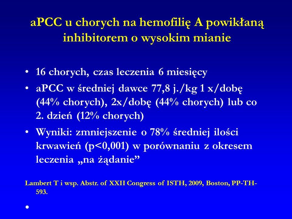 aPCC u chorych na hemofilię A powikłaną inhibitorem o wysokim mianie
