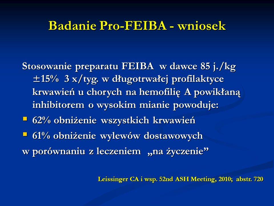 Badanie Pro-FEIBA - wniosek