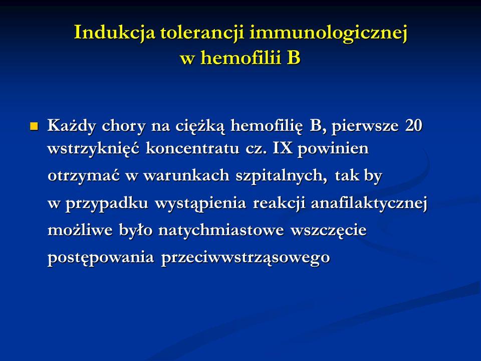 Indukcja tolerancji immunologicznej w hemofilii B