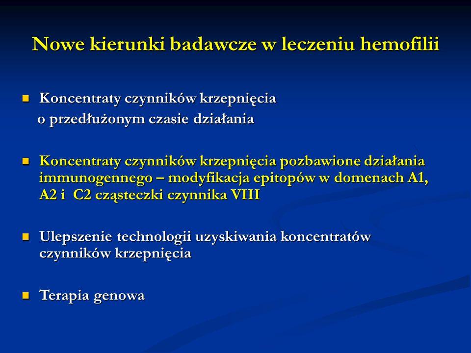 Nowe kierunki badawcze w leczeniu hemofilii