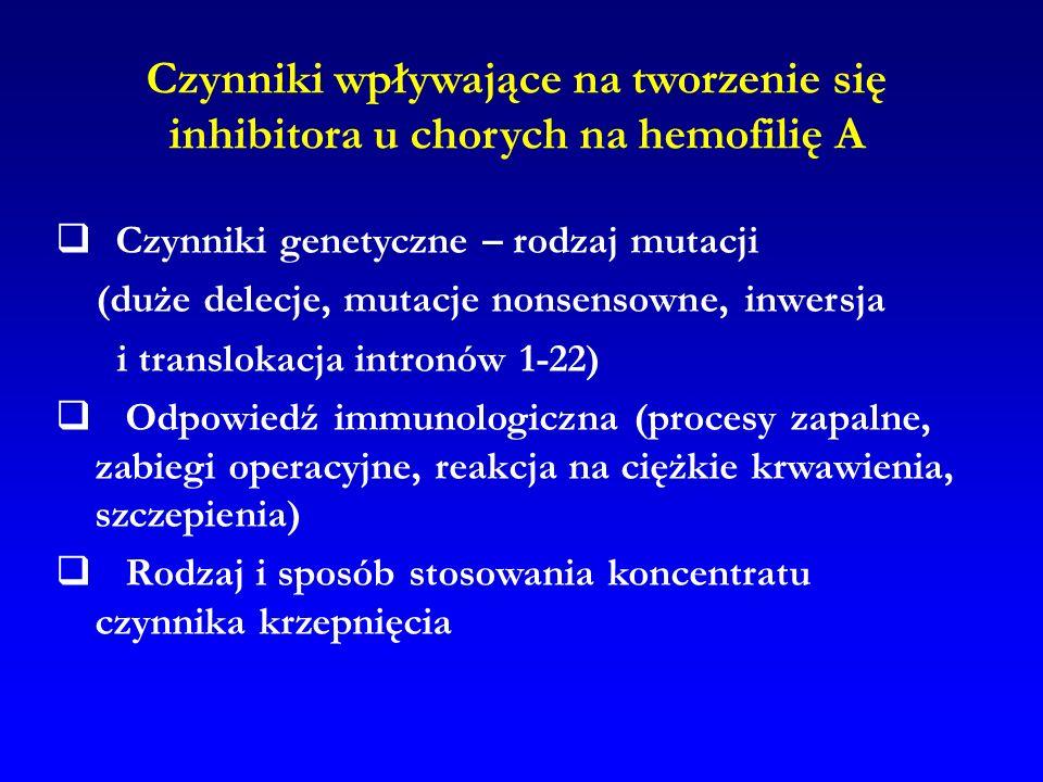 Czynniki wpływające na tworzenie się inhibitora u chorych na hemofilię A