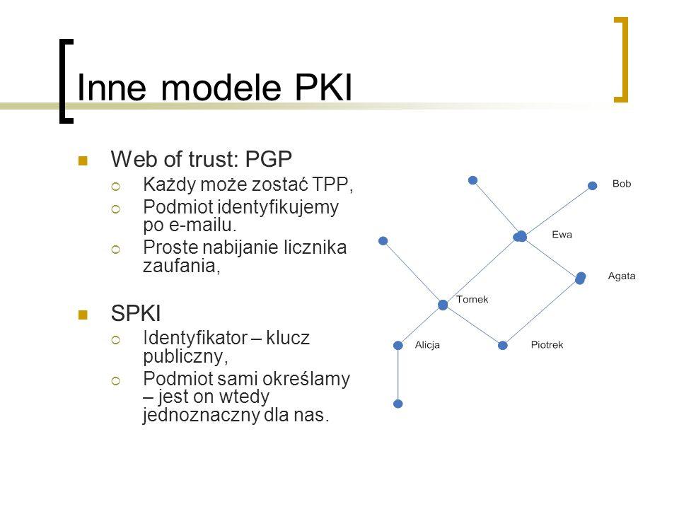 Inne modele PKI Web of trust: PGP SPKI Każdy może zostać TPP,