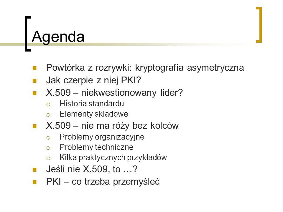 Agenda Powtórka z rozrywki: kryptografia asymetryczna