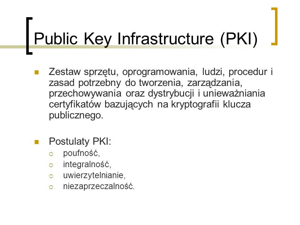 Public Key Infrastructure (PKI)