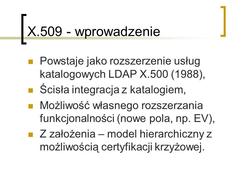 X.509 - wprowadzenie Powstaje jako rozszerzenie usług katalogowych LDAP X.500 (1988), Ścisła integracja z katalogiem,