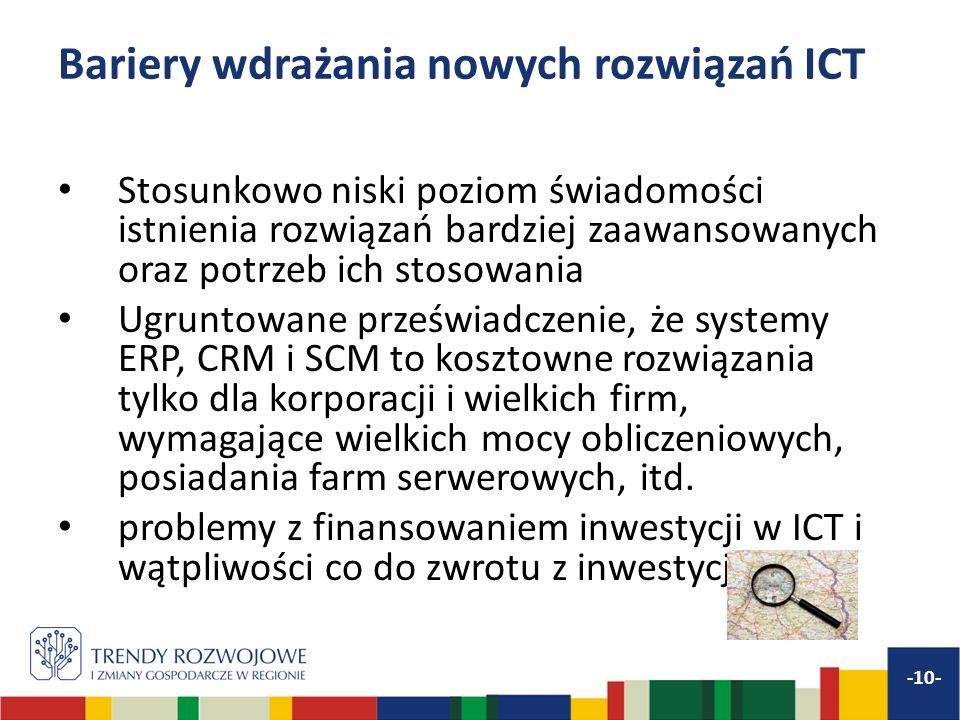 Bariery wdrażania nowych rozwiązań ICT