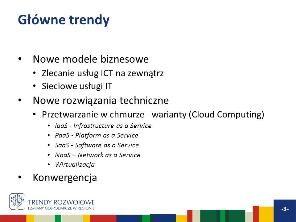 Główne trendy Nowe modele biznesowe Nowe rozwiązania techniczne