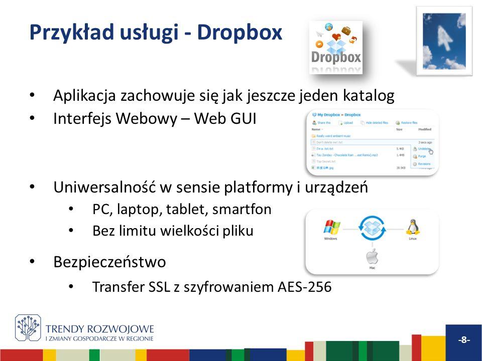 Przykład usługi - Dropbox