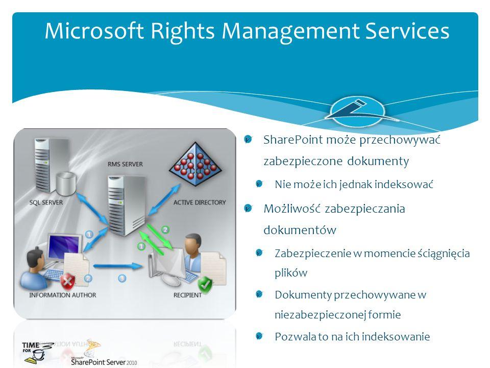 Microsoft Rights Management Services