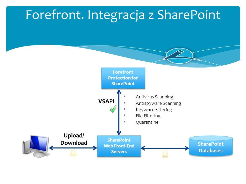 Forefront. Integracja z SharePoint