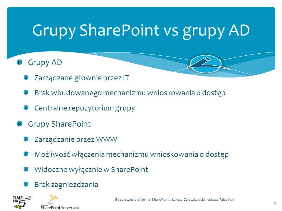 Grupy SharePoint vs grupy AD
