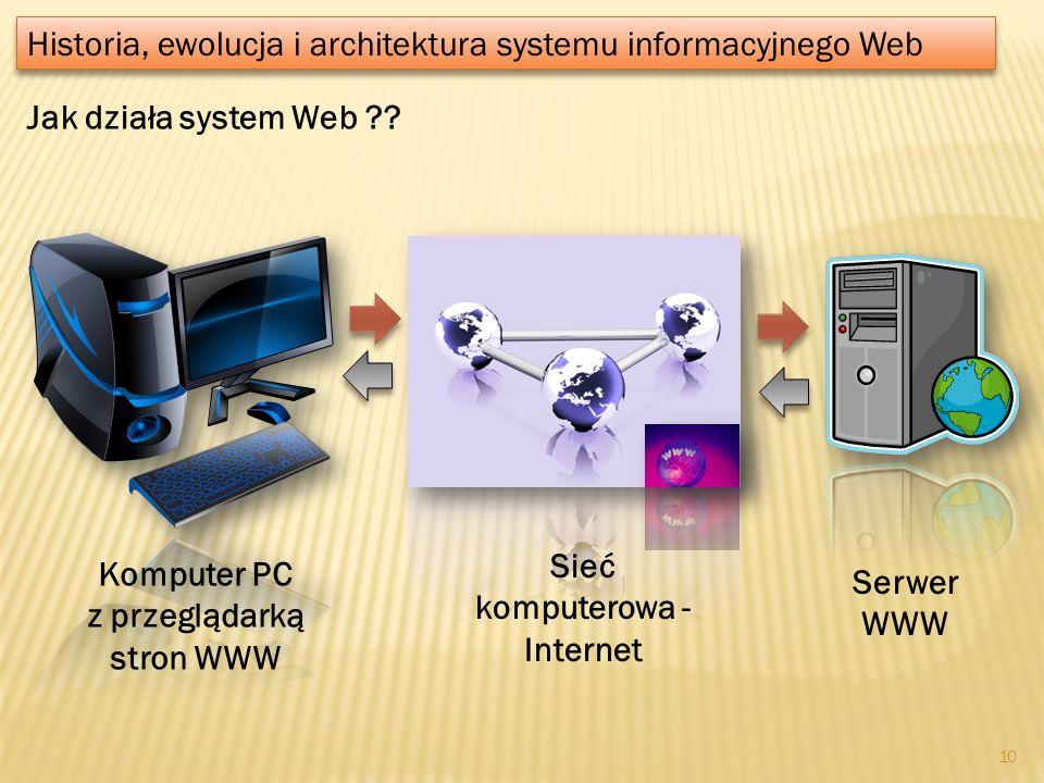 Sieć komputerowa - Internet z przeglądarką stron WWW