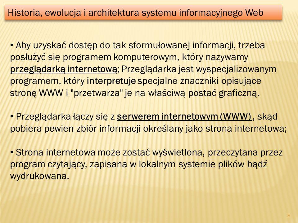 Historia, ewolucja i architektura systemu informacyjnego Web