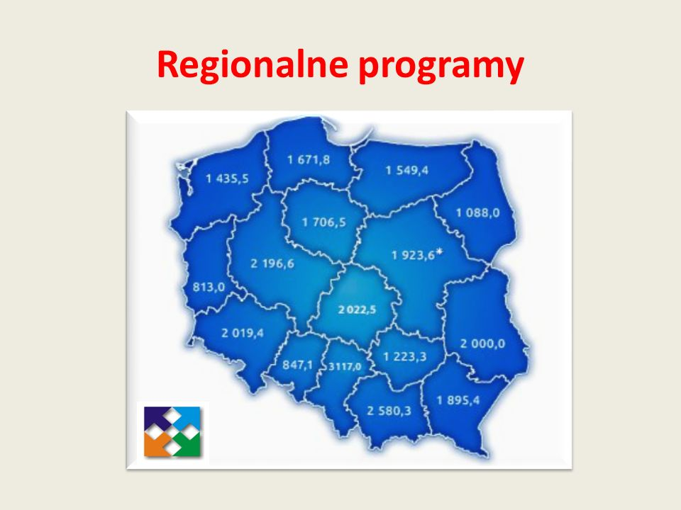 Regionalne programy