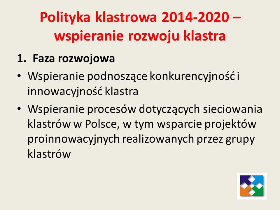 Polityka klastrowa 2014-2020 – wspieranie rozwoju klastra