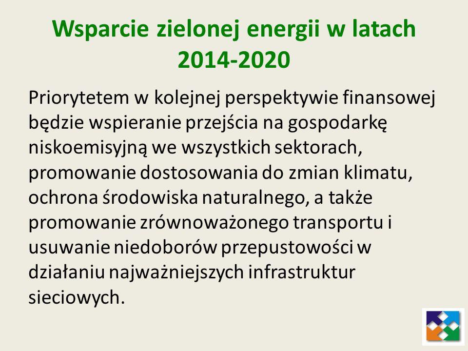 Wsparcie zielonej energii w latach 2014-2020