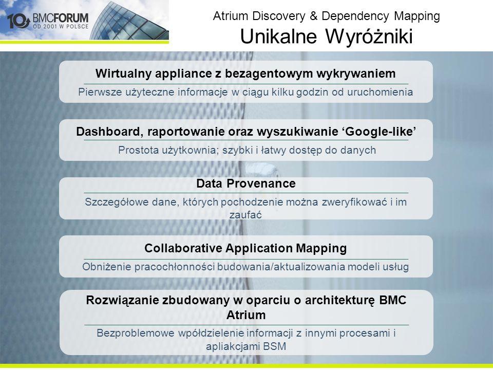 Atrium Discovery & Dependency Mapping Unikalne Wyróżniki