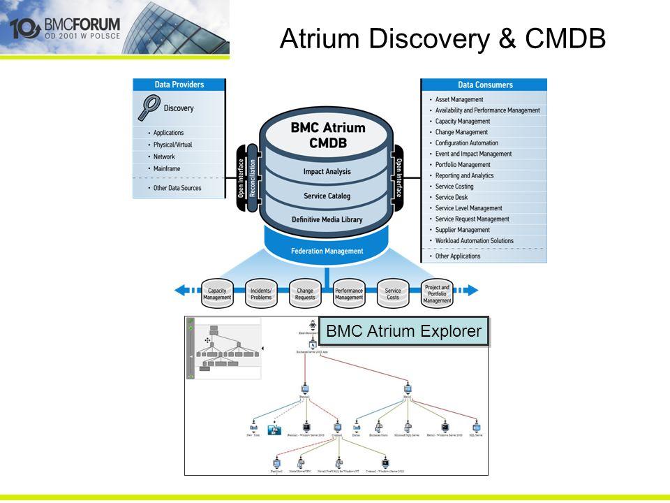 Atrium Discovery & CMDB