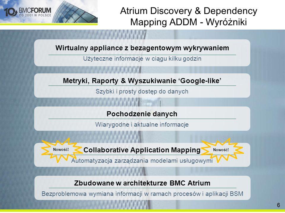 Atrium Discovery & Dependency Mapping ADDM - Wyróżniki