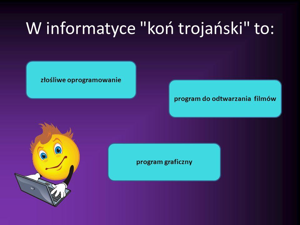 W informatyce koń trojański to: