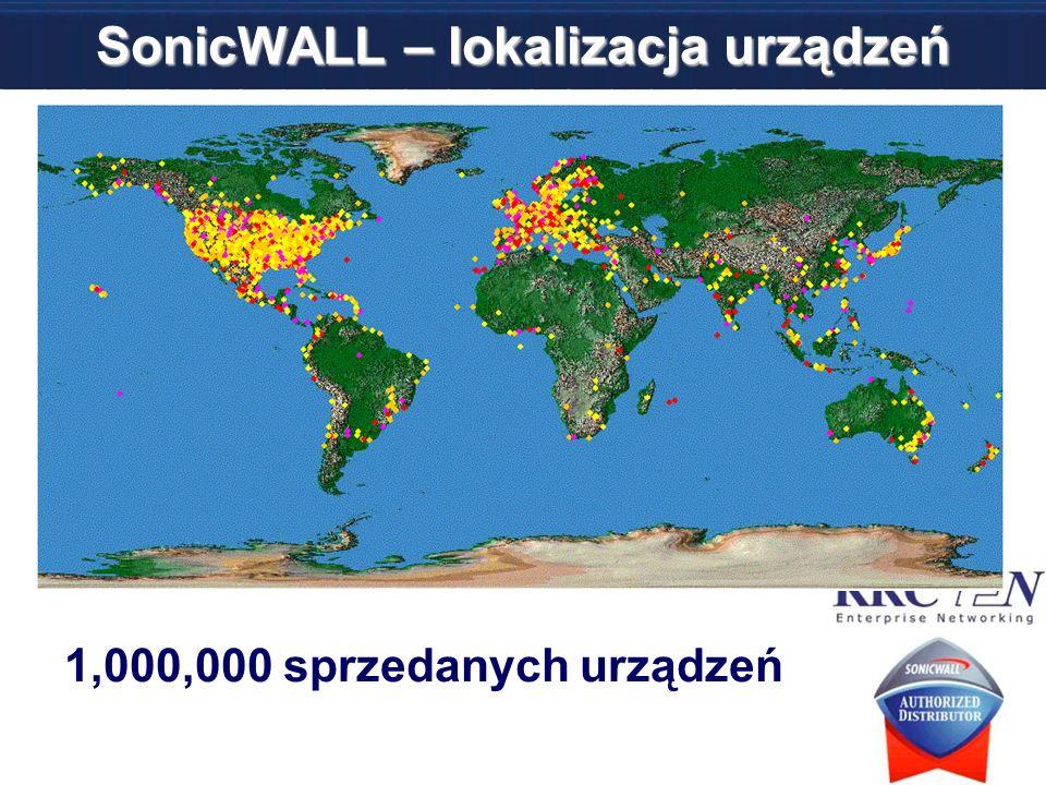 SonicWALL – lokalizacja urządzeń