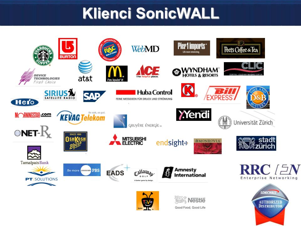 Klienci SonicWALL