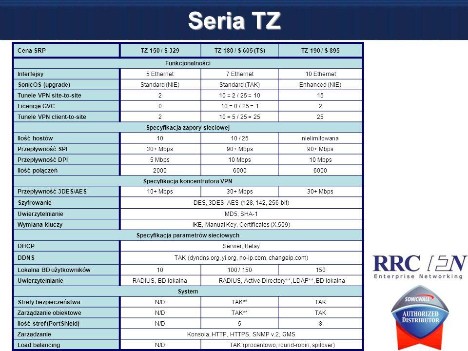 Seria TZ Cena SRP TZ 150 / $ 329 TZ 180 / $ 605 (TS) TZ 190 / $ 895