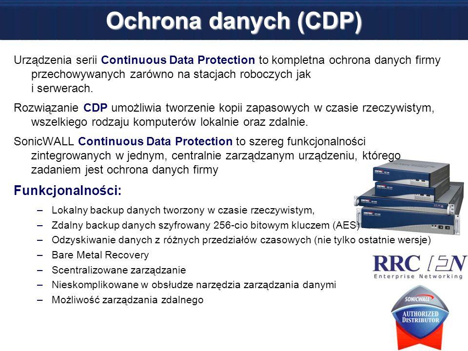 Ochrona danych (CDP) Funkcjonalności: