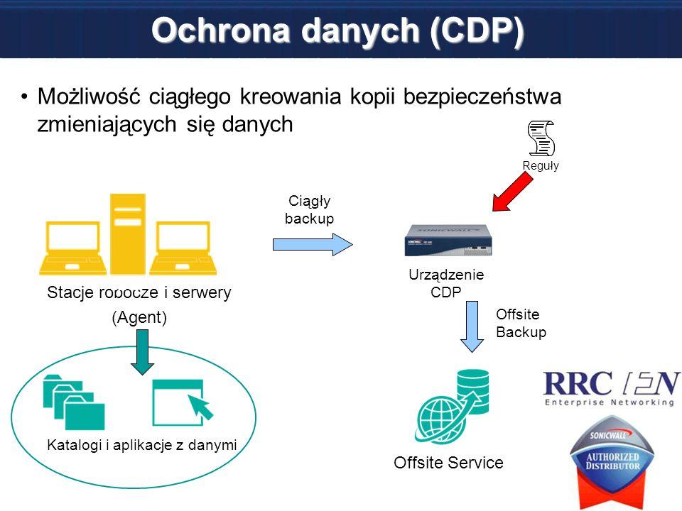 Ochrona danych (CDP) Możliwość ciągłego kreowania kopii bezpieczeństwa zmieniających się danych. Reguły.