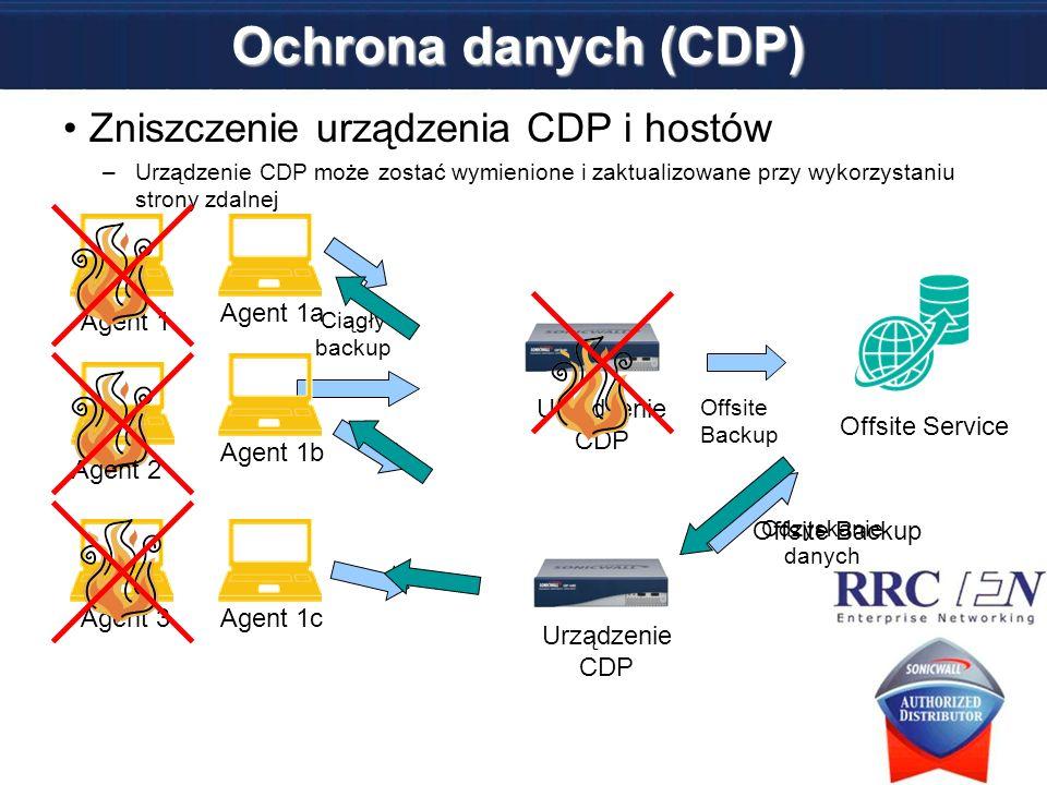 Ochrona danych (CDP) Zniszczenie urządzenia CDP i hostów Agent 1a