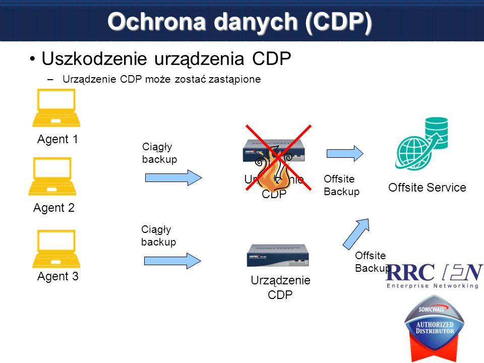 Ochrona danych (CDP) Uszkodzenie urządzenia CDP Agent 1 Urządzenie CDP