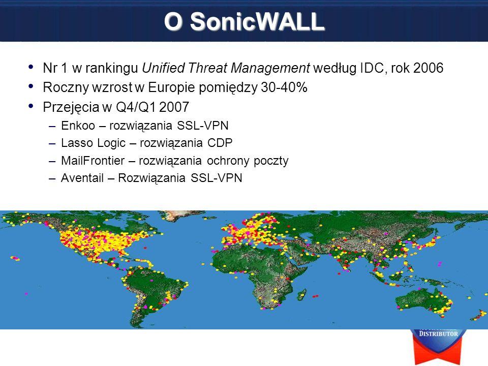 O SonicWALL Nr 1 w rankingu Unified Threat Management według IDC, rok 2006. Roczny wzrost w Europie pomiędzy 30-40%