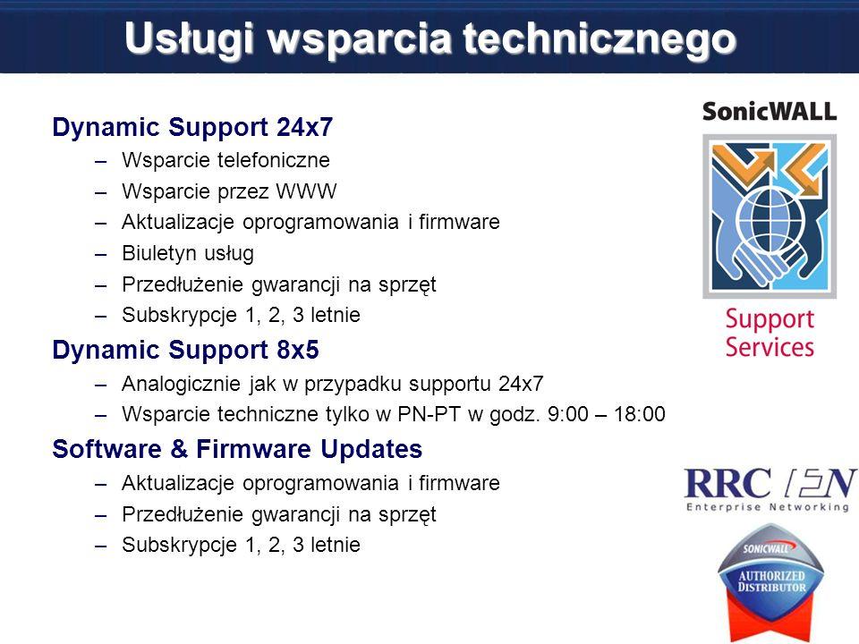 Usługi wsparcia technicznego