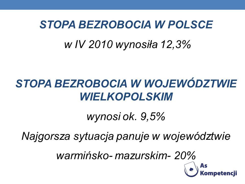 STOPA BEZROBOCIA W POLSCE w IV 2010 wynosiła 12,3%