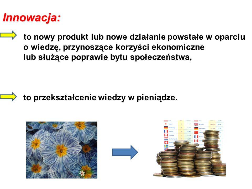 Innowacja: to przekształcenie wiedzy w pieniądze.