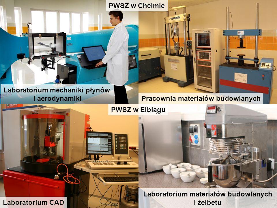 Laboratorium mechaniki płynów i aerodynamiki