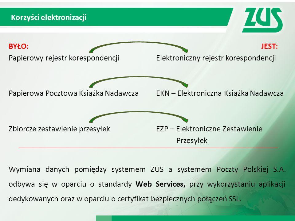 Korzyści elektronizacji