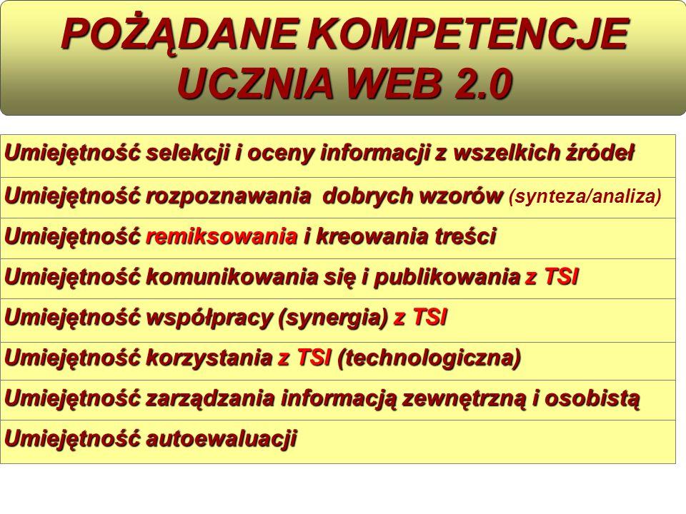 POŻĄDANE KOMPETENCJE UCZNIA WEB 2.0