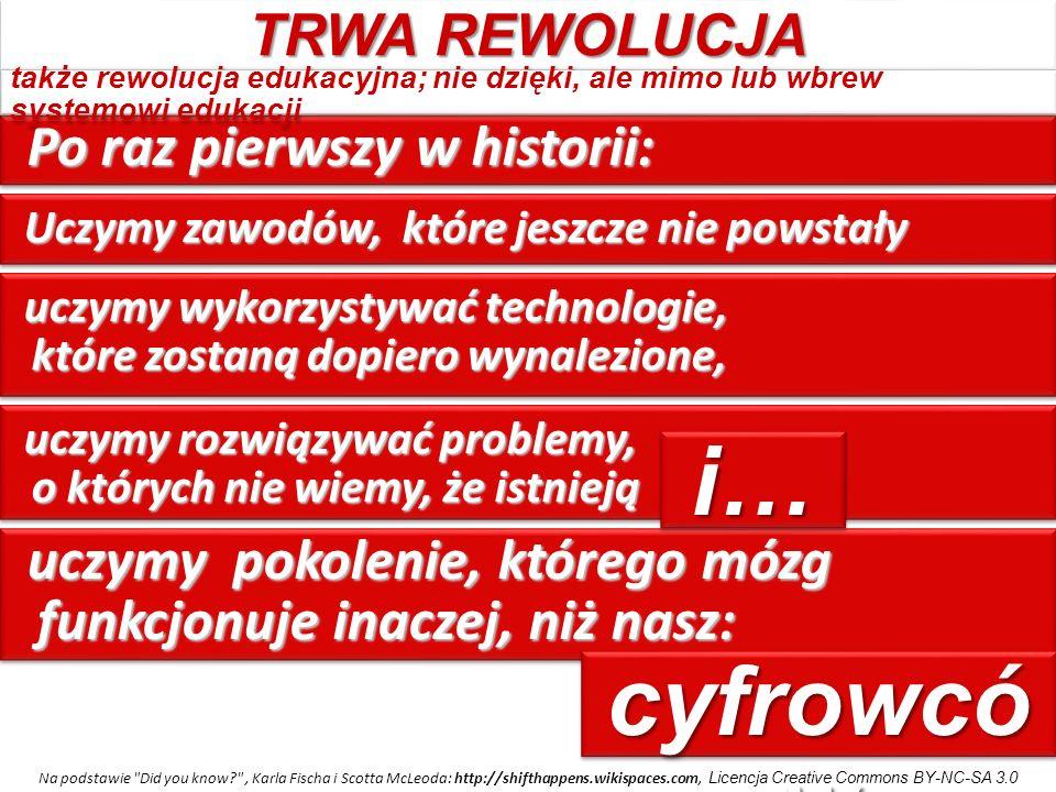 i… cyfrowcó w TRWA REWOLUCJA Po raz pierwszy w historii: